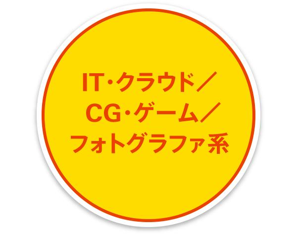 IT・クラウド/CG・ゲーム/フォトグラファ系